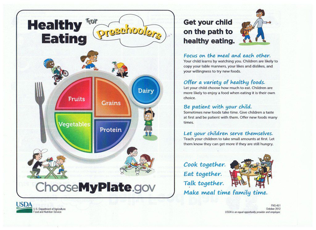 healthy eating for children How do we as parents contribute to positive body images in our children and  teach healthy eating practices without making anyone feel guilty or bad that  can.